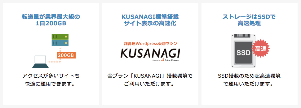 カゴヤのWordPress専用サーバー