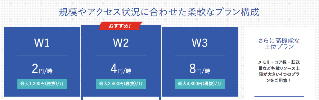 wpX Speed 料金プラン