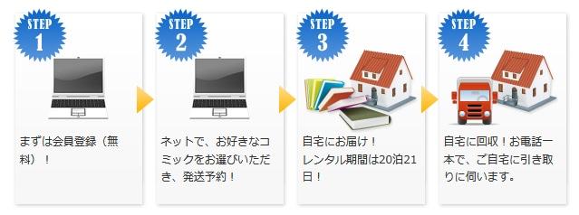 TSUTAYAディスカス 宅配コミックレンタル