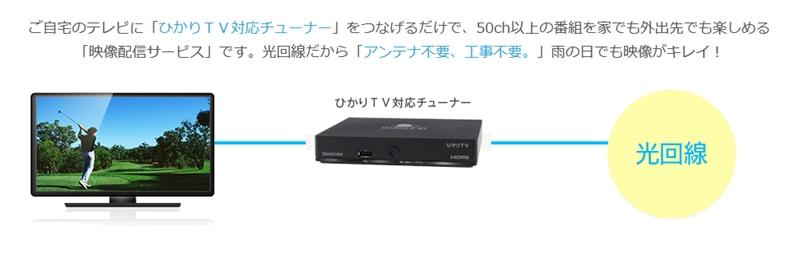 ひかりTV対応チューナー