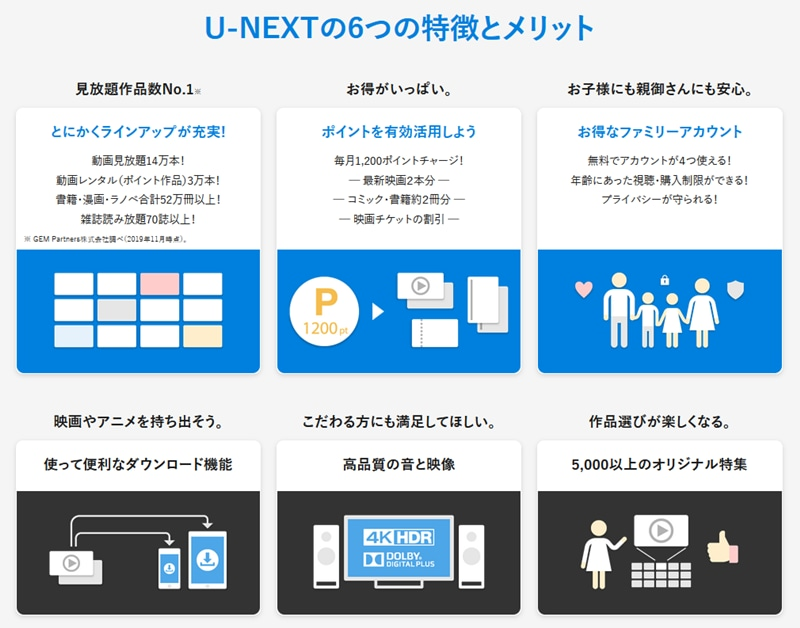U-NEXTの6つの特徴とメリット